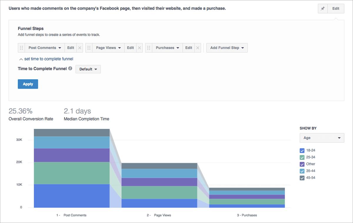 facebook-analytics