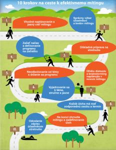 infografika-efektivny-meeting